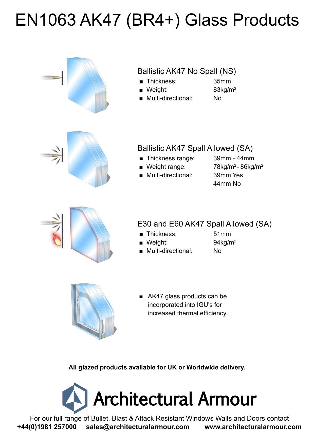 en 1063 ak47 glazing sheet