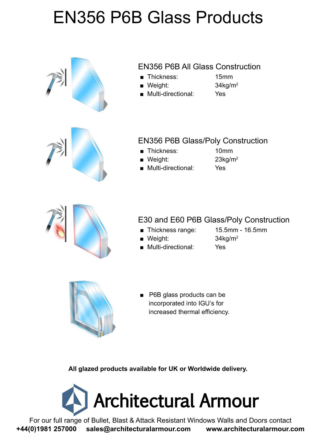 en356 p6b attack resistant glass data sheet